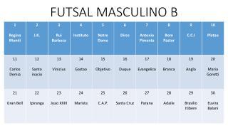FUTSAL MASCULINO B