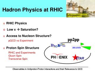 Hadron Physics at RHIC