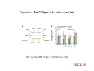 J Fan et al. Nature  000 , 1-5 (2014)  doi:10.1038/nature13236