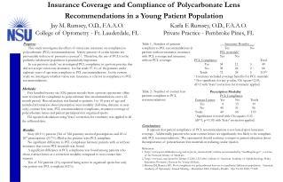 Insurance Coverage and Compliance of Polycarbonate Lens