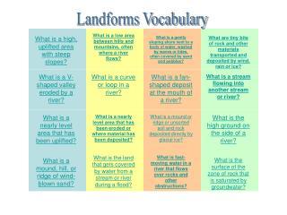 Landforms Vocabulary
