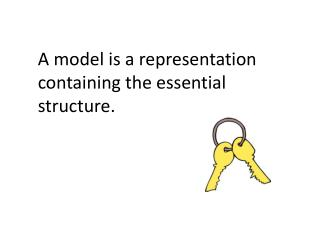 A model is a representation containing the essential structure.