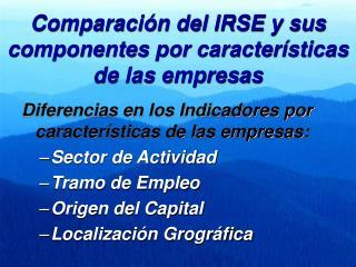 Comparación del IRSE y sus componentes por características de las empresas