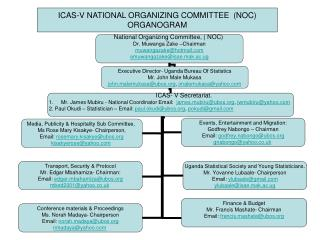 ICAS-V NATIONAL ORGANIZING COMMITTEE  (NOC) ORGANOGRAM