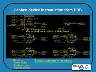 Capfast device Instantiation from RDB