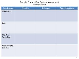Sample County JDAI System Assessment Summary of Findings