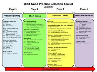 JCST Good Practice Selection Toolkit Contents