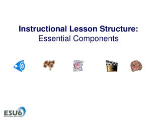 Instructional Lesson Structure: Essential Components