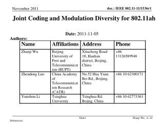 Joint Coding and Modulation Diversity for 802.11ah