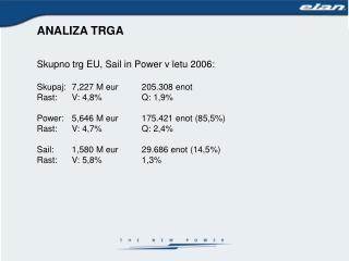 ANALIZA TRGA Skupno trg EU, Sail in Power v letu 2006: Skupaj:7,227 M eur205.308 enot