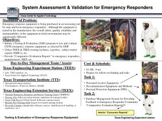 System Assessment & Validation for Emergency Responders