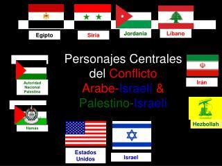 Personajes Centrales  del  Conflicto  Arabe- Israelí  &  Palestino- Israelí