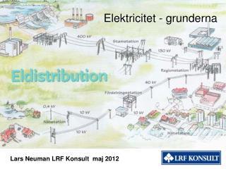 Elektricitet - grunderna