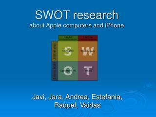 SWOT research about Apple computers and iPhone