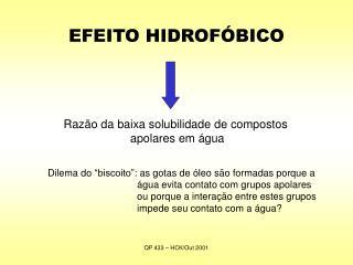 EFEITO HIDROFÓBICO