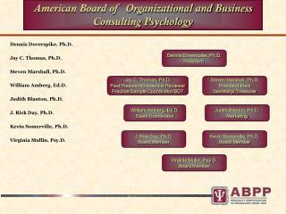 Dennis Doverspike, Ph.D. Jay C. Thomas, Ph.D. Steven Marshall, Ph.D. William Amberg, Ed.D.