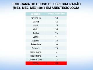 PROGRAMA DO CURSO DE ESPECIALIZA��O  (ME1, ME2, ME3) 2014 EM ANESTESIOLOGIA