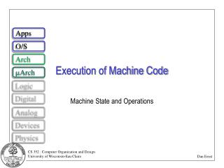 Execution of Machine Code