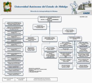 DIRECCIÓN  DE AUTOAPRENDIZAJE DE IDIOMAS M. EN C. C. MIGUEL A. HERNÁNDEZ VÁZQUEZ