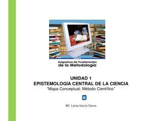 """UNIDAD 1 EPISTEMOLOGÍA CENTRAL DE LA CIENCIA """"Mapa Conceptual: Método Científico"""""""