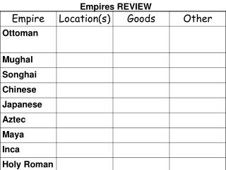 Empires REVIEW