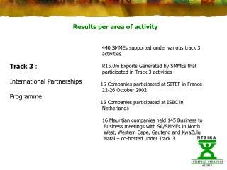 Track 3  : International Partnerships  Programme