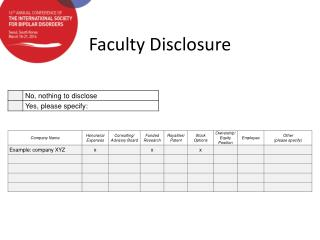 Faculty Disclosure