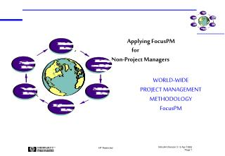 WORLD-WIDE PROJECT MANAGEMENT METHODOLOGY FocusPM