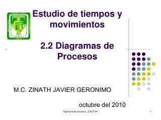 Estudio de tiempos y movimientos 2.2 Diagramas de Procesos