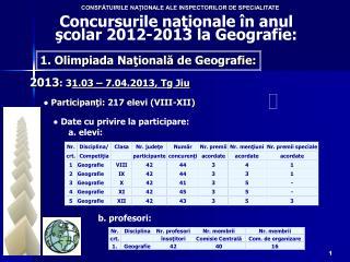 Concursurile naţionale în anul şcolar 20 12 -20 13  la  G eografie: