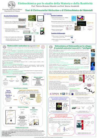 Temi di Elettrocatalisi Molecolare e di Elettrochimica dei Materiali