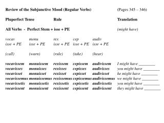 Review of the Subjunctive Mood (Regular Verbs)		 (Pages 345 – 346)