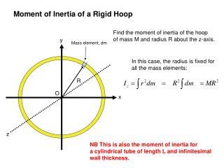 Moment of Inertia of a Rigid Hoop