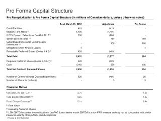 Pro Forma  Capital Structure