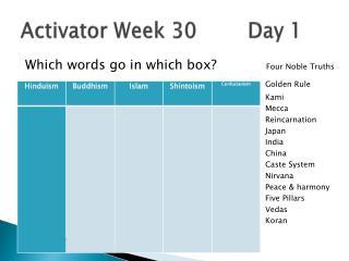 Activator Week 30        Day 1