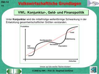 VWL: Konjunktur-, Geld- und Finanzpolitik