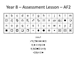 Year 8 – Assessment Lesson – AF2