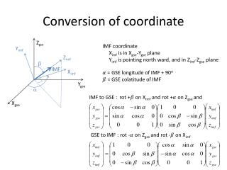 Conversion of coordinate