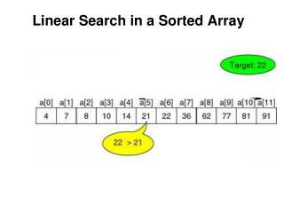Linear Search in a Sorted Array