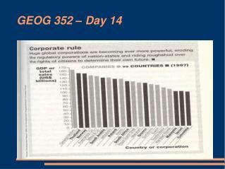 GEOG 352 – Day 14
