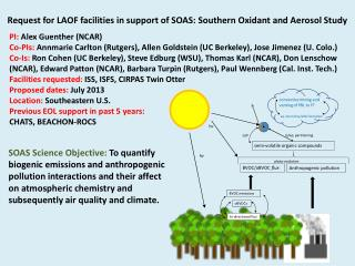Request for LAOF facilities in support of SOAS: Southern Oxidant and Aerosol Study
