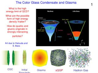 The Color Glass Condensate and Glasma