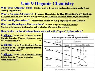 Unit 9 Organic Chemistry
