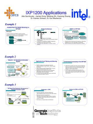 IXP1200 Applications Ada Gavrilovska , Jiantao Kong, Weidong Shi, Xiaotong Zhuang