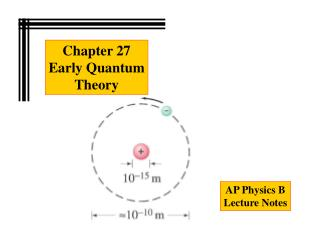 Chapter 27 Early Quantum Theory