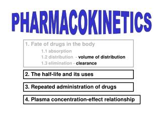 1. Fate of drugs in the body 1.1 absorption  	1.2 distribution  -  volume of distribution