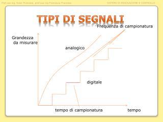 Tipi di segnali