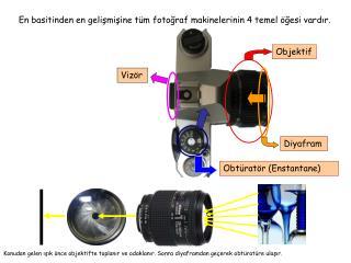 En basitinden en gelişmişine tüm fotoğraf makinelerinin 4 temel öğesi vardır.
