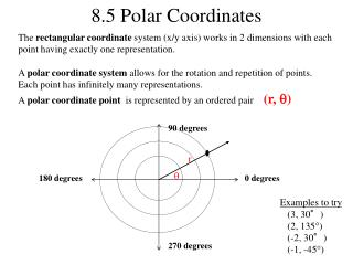 8.5 Polar Coordinates