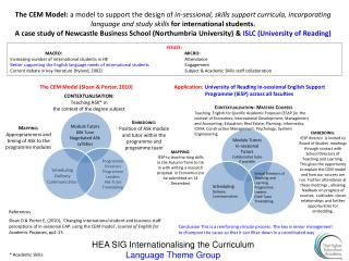 ISSUES:  MACRO: MICRO: Increasing number of international students in HE			Attendance